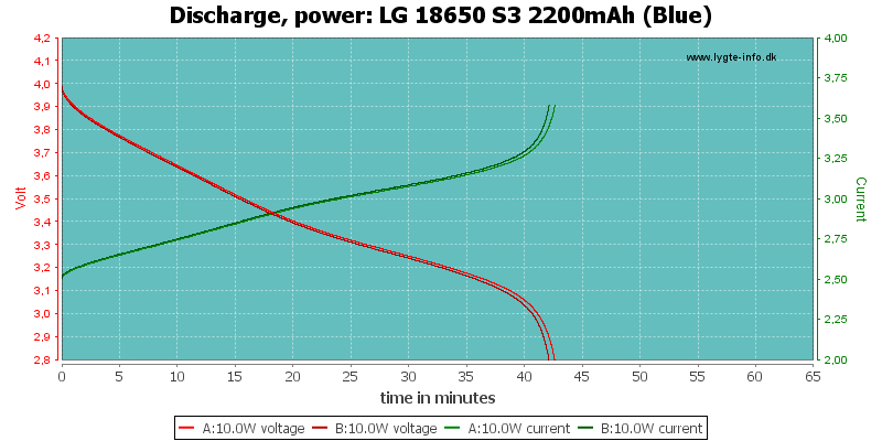 LG%2018650%20S3%202200mAh%20(Blue)-PowerLoadTime