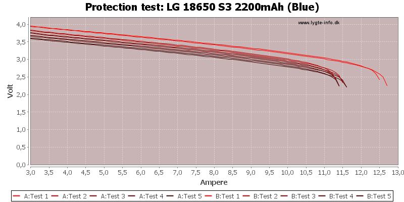LG%2018650%20S3%202200mAh%20(Blue)-TripCurrent