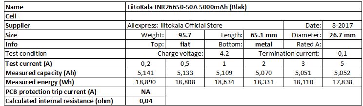 LiitoKala%20INR26650-50A%205000mAh%20(Black)-info