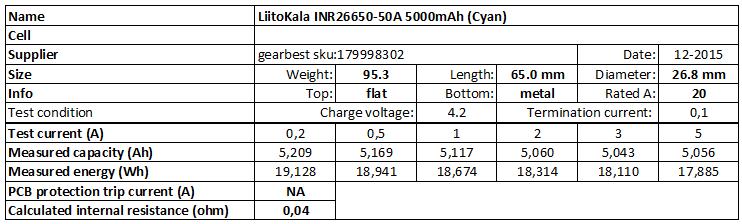LiitoKala%20INR26650-50A%205000mAh%20(Cyan)-info