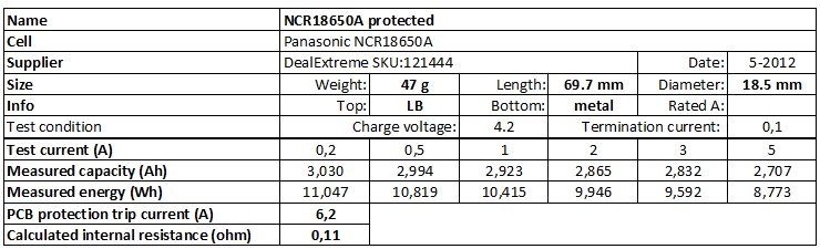 NCR18650A%20protected%20(Green)-info
