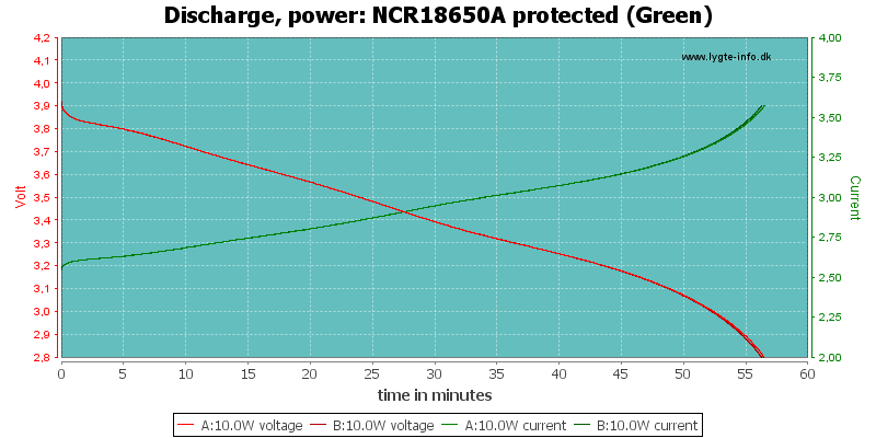 NCR18650A%20protected%20(Green)-PowerLoadTime