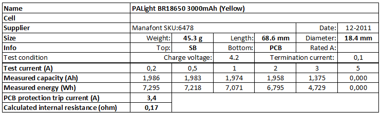 PALight%20BR18650%203000mAh%20(Yellow)-info