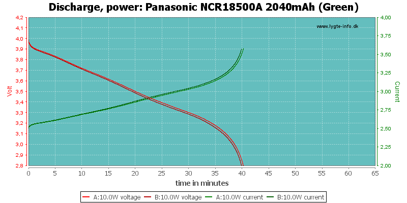 Panasonic%20NCR18500A%202040mAh%20(Green)-PowerLoadTime