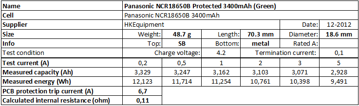 Panasonic%20NCR18650B%20Protected%203400mAh%20(Green)-info