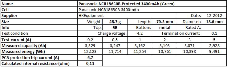 Panasonic%20NCR18650B%20Protected%203400mAh%20(Green)-info