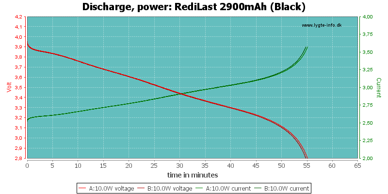 RediLast%202900mAh%20(Black)-PowerLoadTime