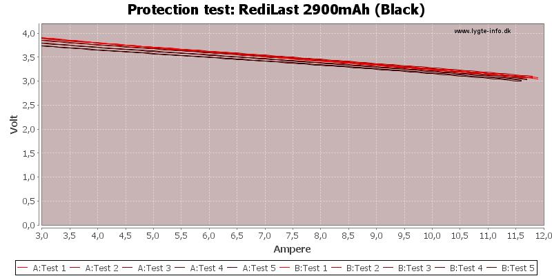 RediLast%202900mAh%20(Black)-TripCurrent