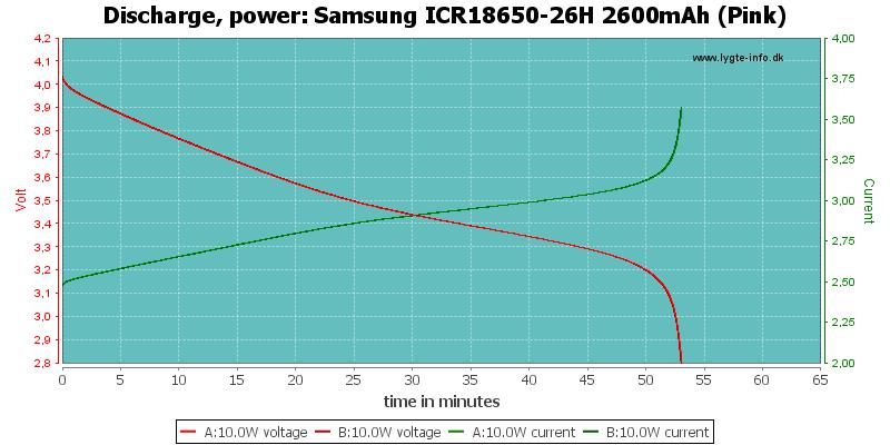 Samsung%20ICR18650-26H%202600mAh%20(Pink)-PowerLoadTime