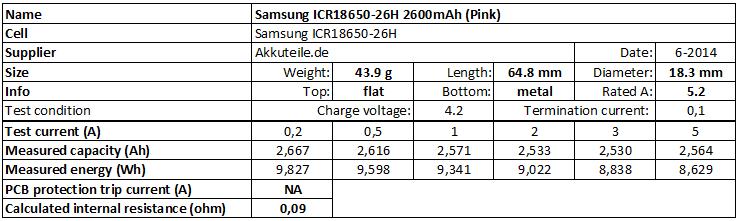 Samsung%20ICR18650-26H%202600mAh%20(Pink)-info
