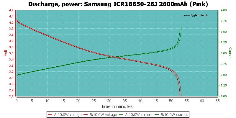 Samsung%20ICR18650-26J%202600mAh%20(Pink)-PowerLoadTime