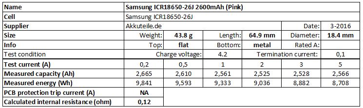 Samsung%20ICR18650-26J%202600mAh%20(Pink)-info