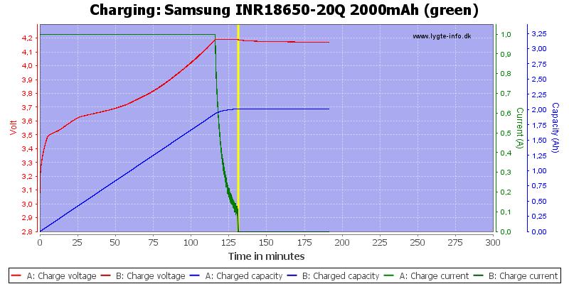 Samsung%20INR18650-20Q%202000mAh%20(green)-Charge