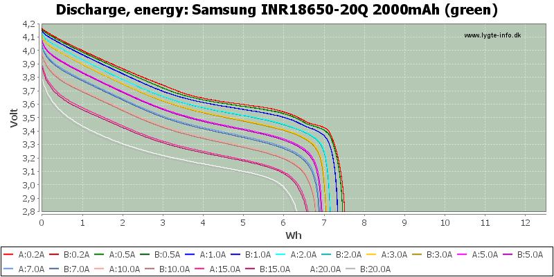 Samsung%20INR18650-20Q%202000mAh%20(green)-Energy