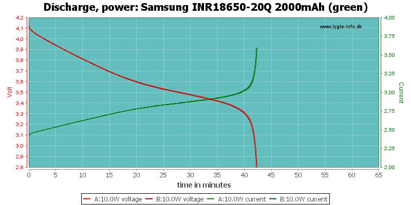 Samsung%20INR18650-20Q%202000mAh%20(green)-PowerLoadTime