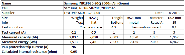 Samsung%20INR18650-20Q%202000mAh%20(green)-info