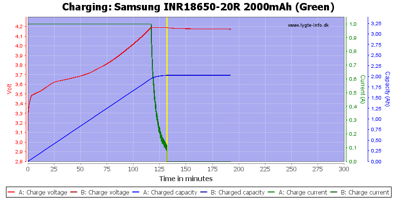 Samsung%20INR18650-20R%202000mAh%20(Green)-Charge