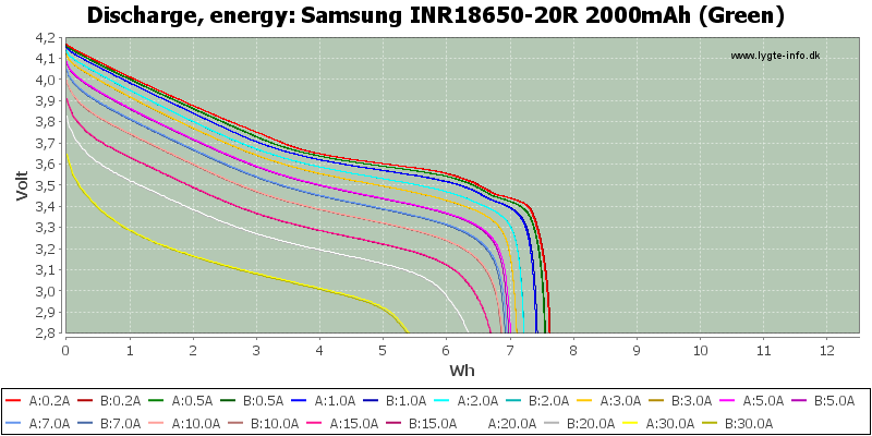Samsung%20INR18650-20R%202000mAh%20(Green)-Energy