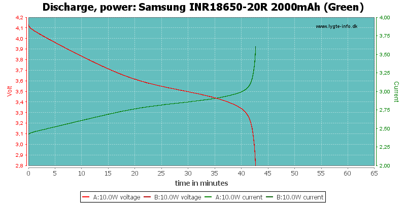 Samsung%20INR18650-20R%202000mAh%20(Green)-PowerLoadTime