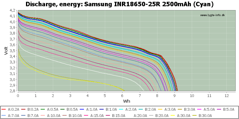 Samsung%20INR18650-25R%202500mAh%20(Cyan)-Energy