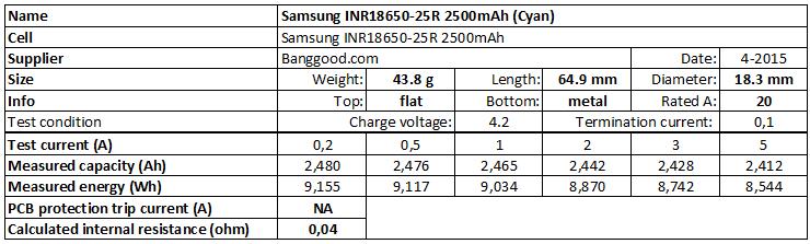 Samsung%20INR18650-25R%202500mAh%20(Cyan)-info