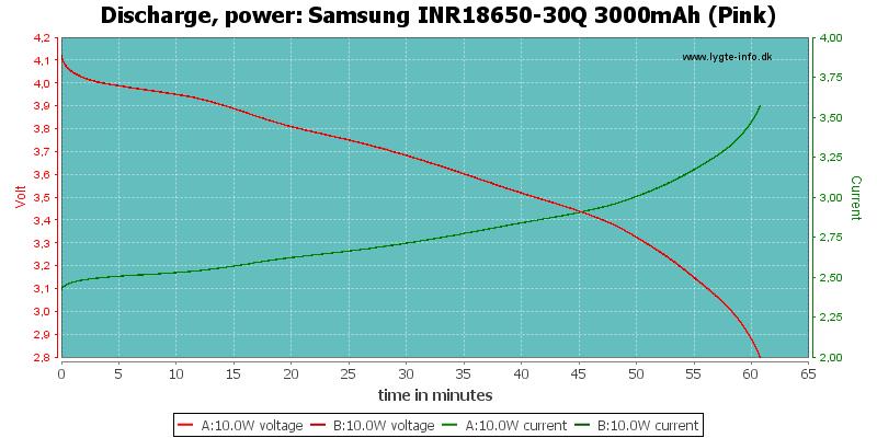 Samsung%20INR18650-30Q%203000mAh%20(Pink)-PowerLoadTime
