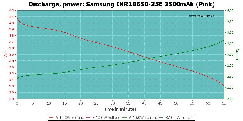 Samsung%20INR18650-35E%203500mAh%20(Pink)-PowerLoadTime