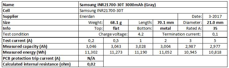 Samsung%20INR21700-30T%203000mAh%20(Gray)-info