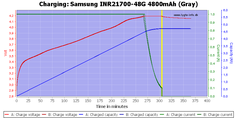 Samsung%20INR21700-48G%204800mAh%20(Gray)-Charge
