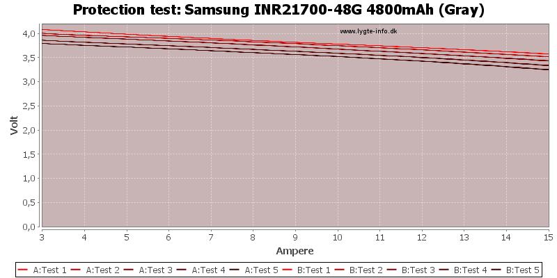 Samsung%20INR21700-48G%204800mAh%20(Gray)-TripCurrent