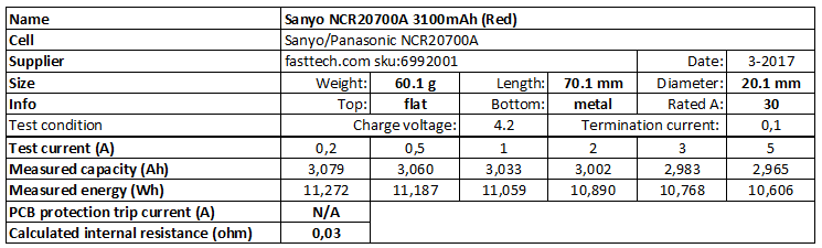 Sanyo%20NCR20700A%203100mAh%20(Red)-info