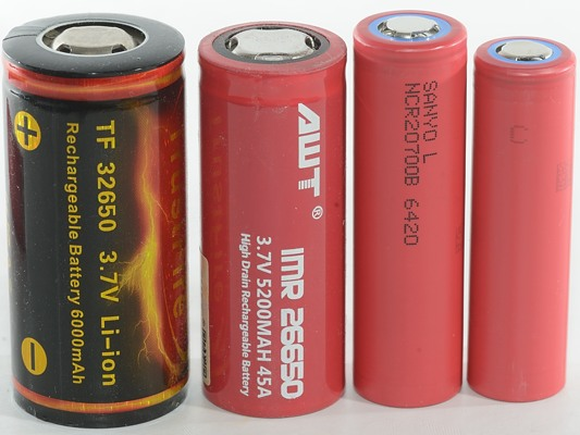 Test Review Of Sanyo Ncr20700b 4000mah Red