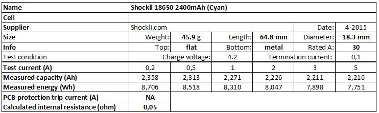 Shockli%2018650%202400mAh%20(Cyan)-info