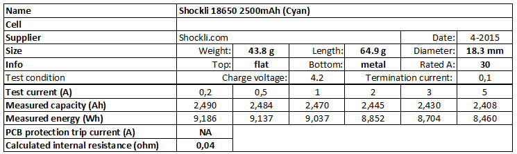 Shockli%2018650%202500mAh%20(Cyan)-info
