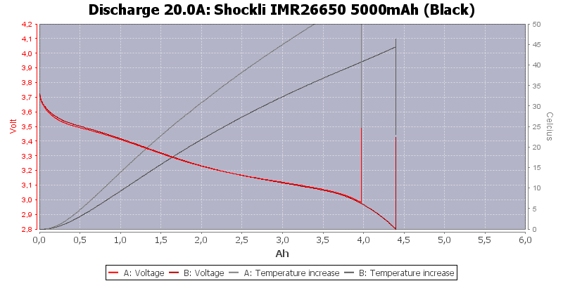 Shockli%20IMR26650%205000mAh%20(Black)-Temp-20.0