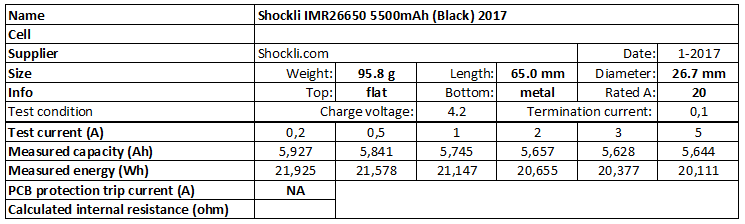 Shockli%20IMR26650%205500mAh%20(Black)%202017-info