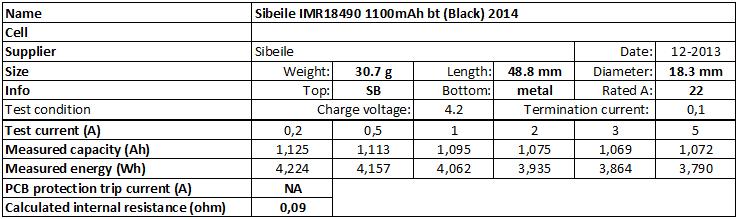 Sibeile%20IMR18490%201100mAh%20bt%20(Black)%202014-info