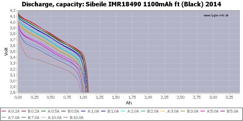 Sibeile%20IMR18490%201100mAh%20ft%20(Black)%202014-Capacity