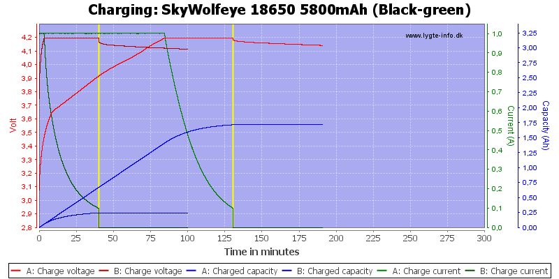SkyWolfeye%2018650%205800mAh%20(Black-green)-Charge
