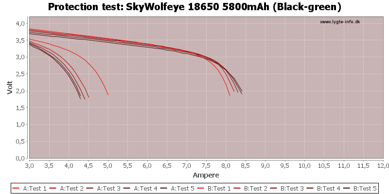 SkyWolfeye%2018650%205800mAh%20(Black-green)-TripCurrent