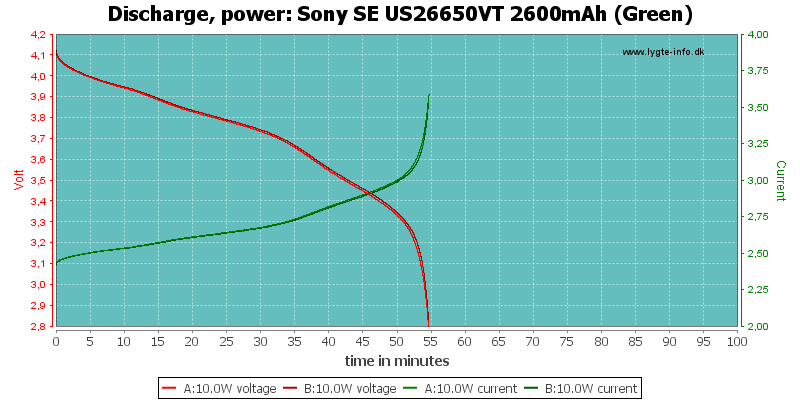 Sony%20SE%20US26650VT%202600mAh%20(Green)-PowerLoadTime