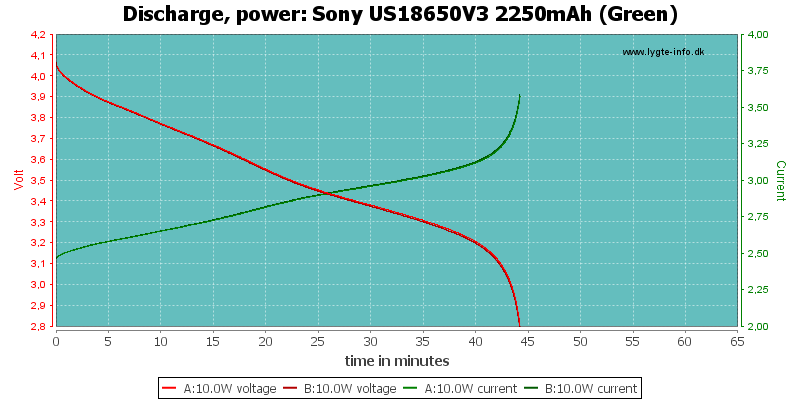 Sony%20US18650V3%202250mAh%20(Green)-PowerLoadTime