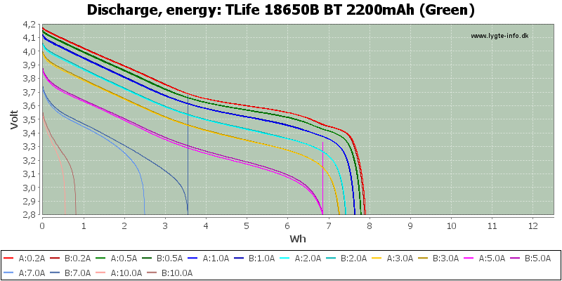 TLife%2018650B%20BT%202200mAh%20(Green)-Energy