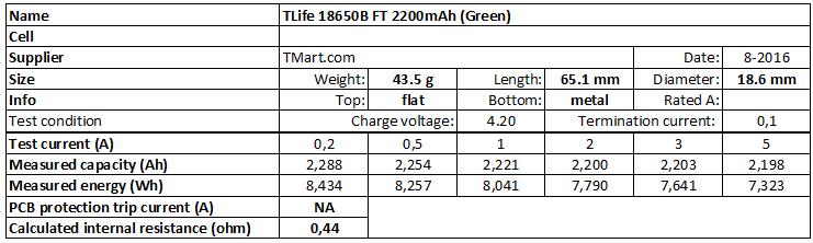 TLife%2018650B%20FT%202200mAh%20(Green)-info