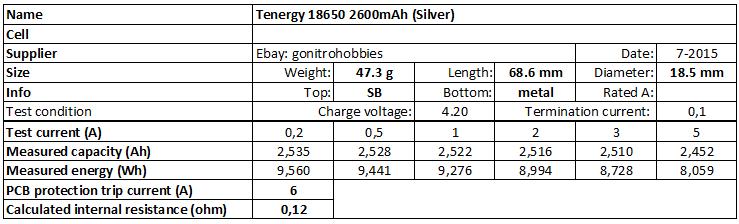 Tenergy%2018650%202600mAh%20(Silver)-info