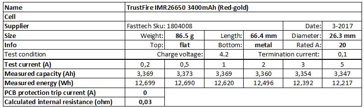 TrustFire%20IMR26650%203400mAh%20(Red-gold)-info