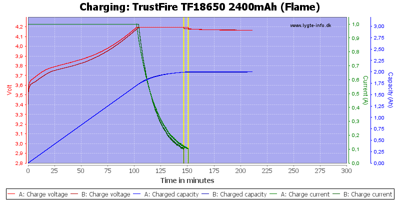 TrustFire%20TF18650%202400mAh%20(Flame)-Charge