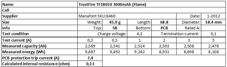 TrustFire%20TF18650%203000mAh%20(Flame)-info