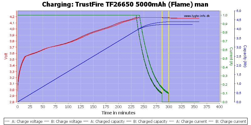 TrustFire%20TF26650%205000mAh%20(Flame)%20man-Charge