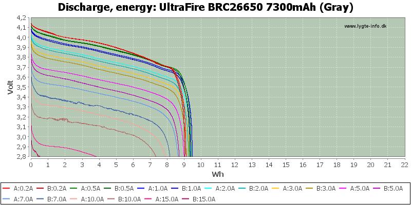 UltraFire%20BRC26650%207300mAh%20(Gray)-Energy